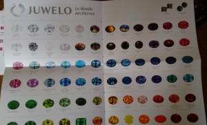 choisir ses pierres précieuses et bijoux